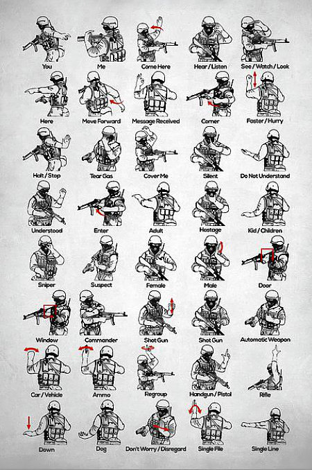 Tactical Hand Signals, Standardized Army Hand Signals as Urban Survival Skills /// Vinjatek