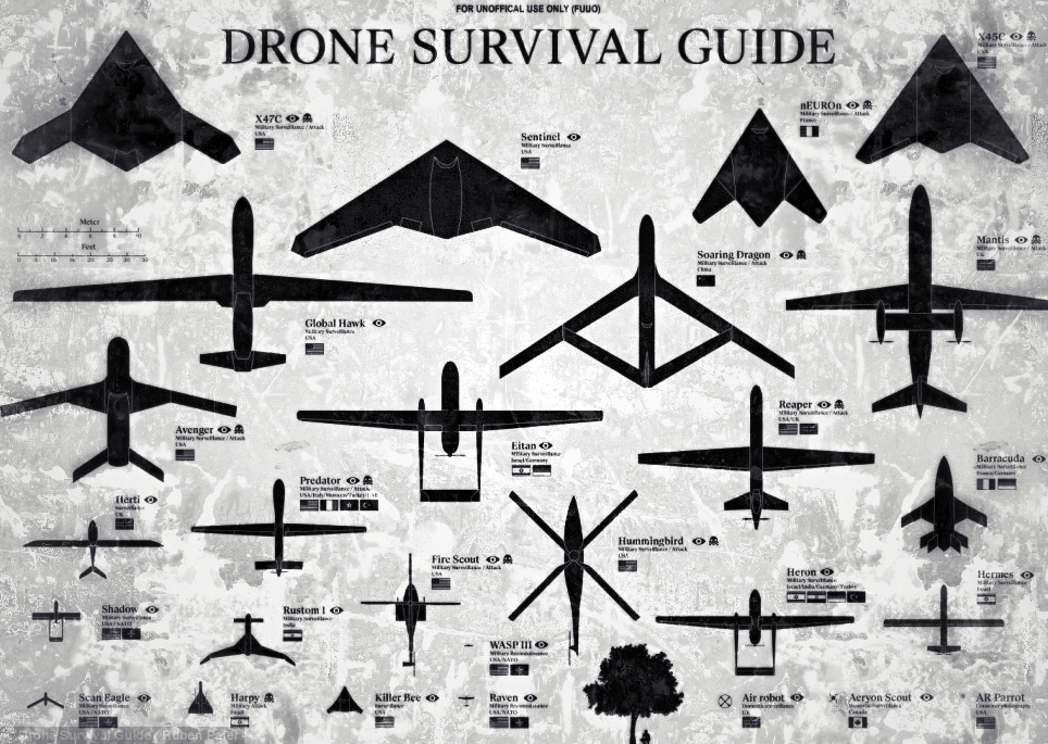 - UAV Drone Survival Guide -
